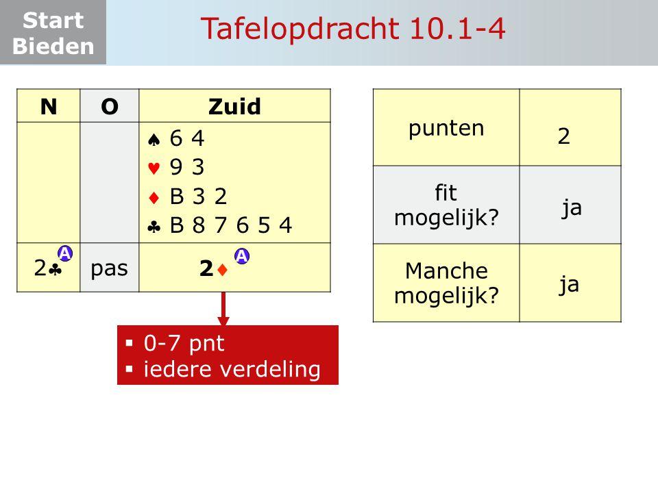 Start Bieden Tafelopdracht 10.1-4  0-7 pnt  iedere verdeling NOZuid    22 pas? 22 6 4 9 3 B 3 2 B 8 7 6 5 4 A punten fit mogelijk? Manche mog