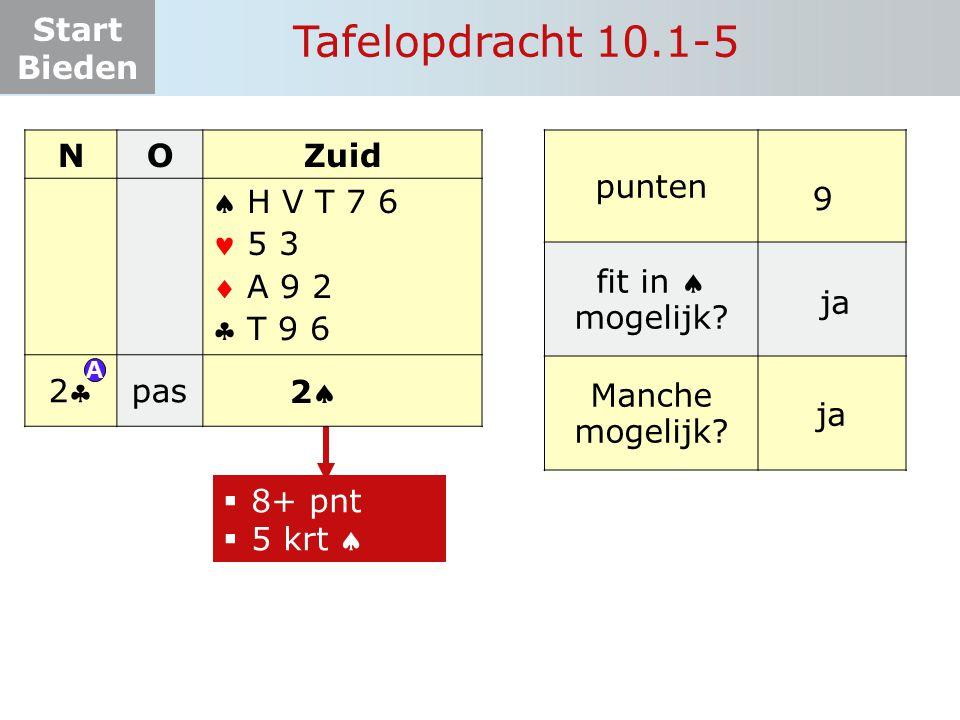 Start Bieden Tafelopdracht 10.1-5  8+ pnt  5 krt  NOZuid    22 pas? 22 H V T 7 6 5 3 A 9 2 T 9 6 punten fit in  mogelijk? Manche mogelijk?