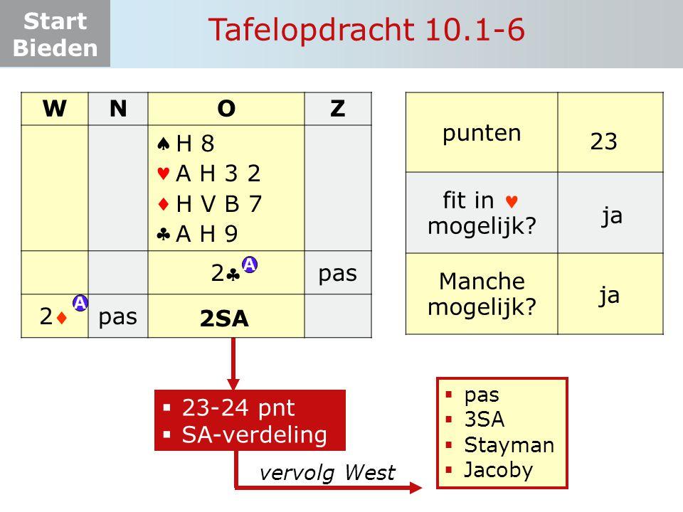 Start Bieden Tafelopdracht 10.1-6  23-24 pnt  SA-verdeling punten fit in mogelijk? Manche mogelijk? 23 ja WNOZ    22 pas 22 ? A A H 8 A H 3 2
