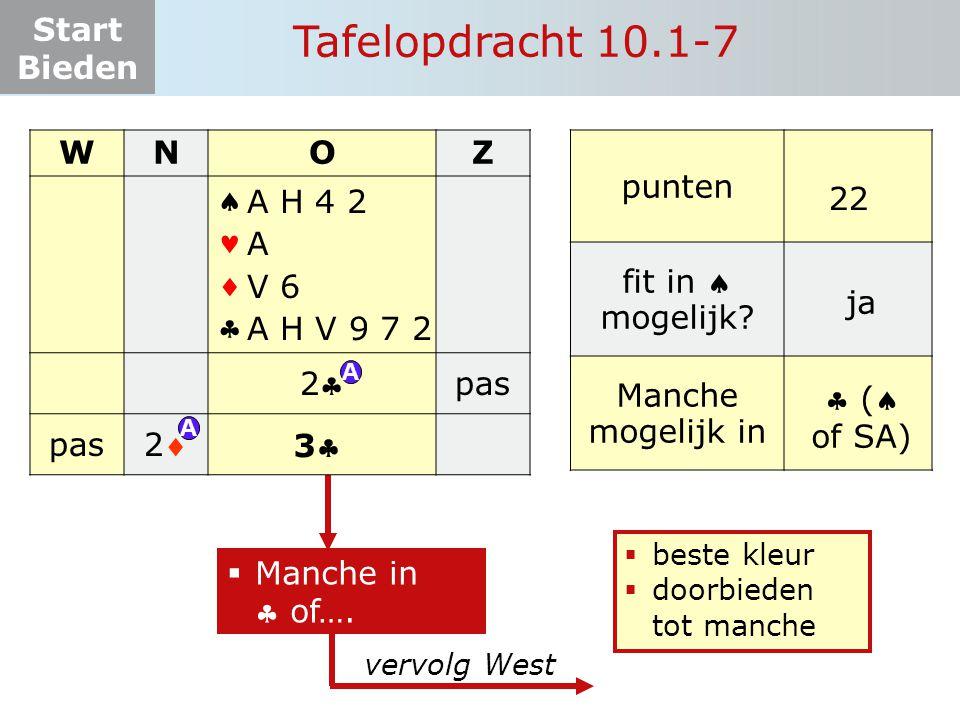 Start Bieden Tafelopdracht 10.1-7  Manche in  of…. punten fit in  mogelijk? Manche mogelijk in 22 ja  ( of SA) WNOZ    22 pas 22 ? A A A H