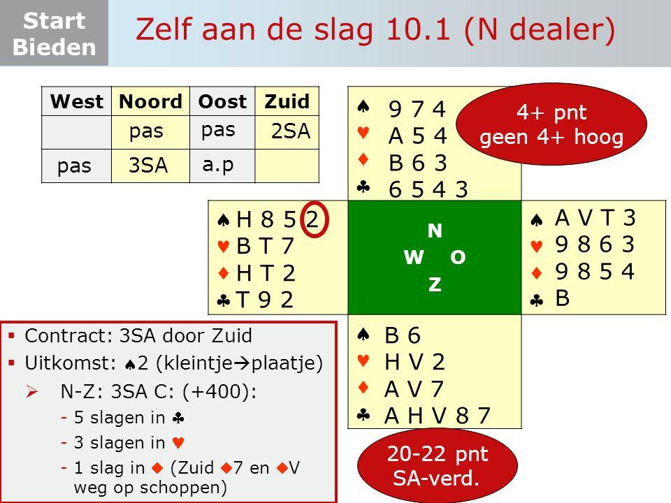 Start Bieden Zelf aan de slag 10.1 (N dealer)  Contract: 3SA door Zuid  Uitkomst: 2 (kleintje  plaatje)  N-Z: 3SA C: (+400): -5 slagen in  -3 sl