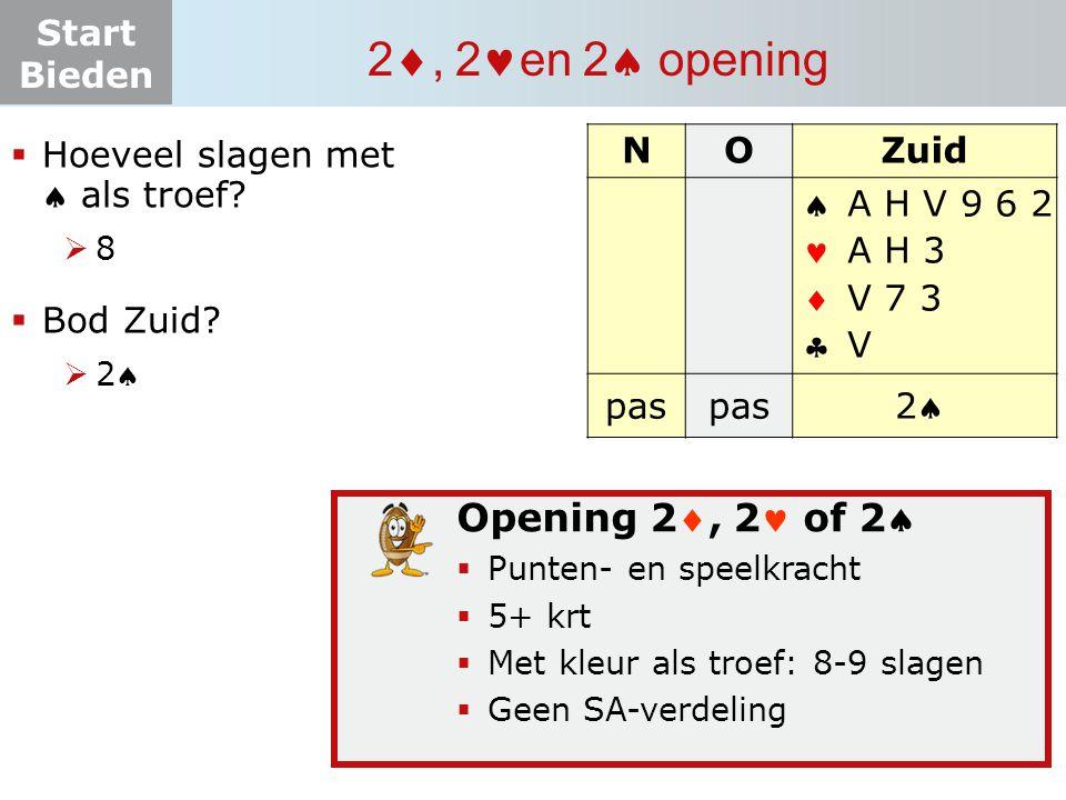Start Bieden 2 , 2 en 2  opening NOZuid    pas ? A H V 9 6 2 A H 3 V 7 3 V  Hoeveel slagen met  als troef? 88  Bod Zuid? 22 22 Opening