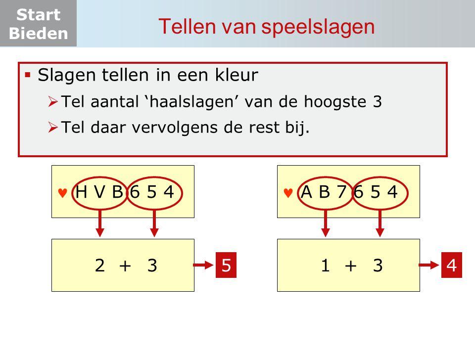 Start Bieden  Slagen tellen in een kleur  Tel aantal 'haalslagen' van de hoogste 3  Tel daar vervolgens de rest bij. Tellen van speelslagen A-B-8 -