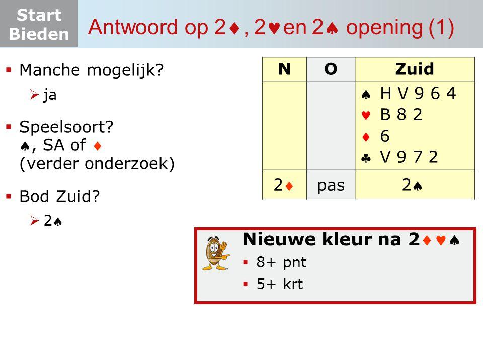 Start Bieden Antwoord op 2 , 2 en 2  opening (1) NOZuid    22 pas? H V 9 6 4 B 8 2 6 V 9 7 2  Manche mogelijk?  ja  Speelsoort? , SA of  (