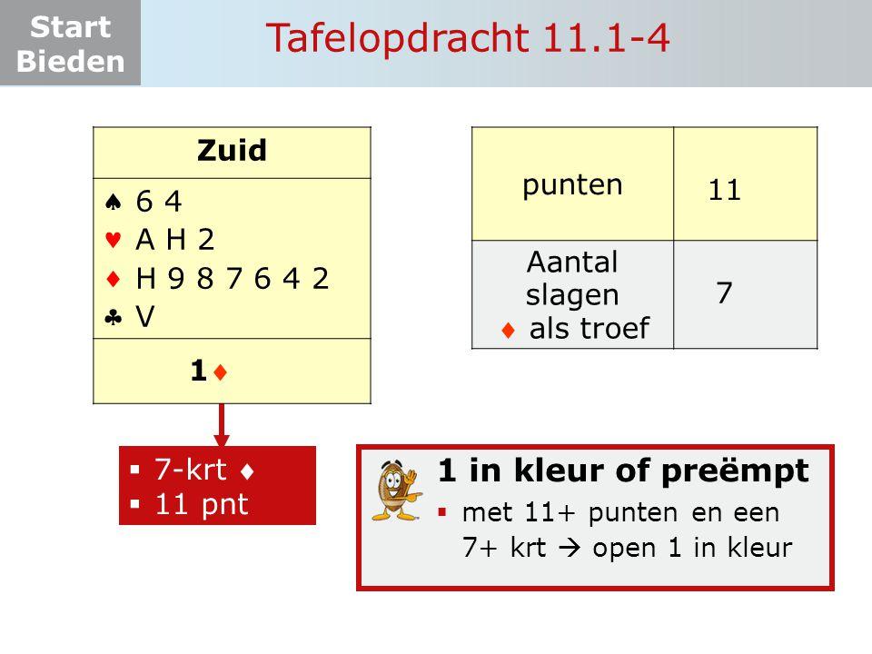 Start Bieden Tafelopdracht 11.1-4  7-krt   11 pnt Zuid    ? 11 6 4 A H 2 H 9 8 7 6 4 2 V punten Aantal slagen  als troef 11 7 1 in kleur of p