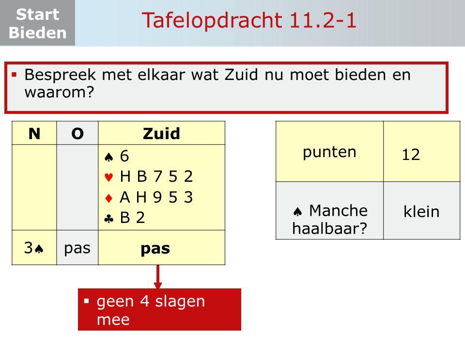 Start Bieden Tafelopdracht 11.2-1  geen 4 slagen mee NOZuid    33 pas? 6 H B 7 5 2 A H 9 5 3 B 2  Bespreek met elkaar wat Zuid nu moet bieden e