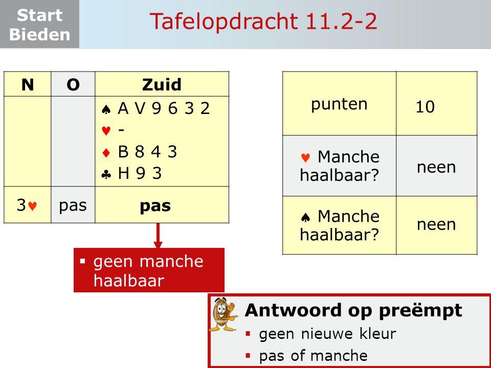 Start Bieden Tafelopdracht 11.2-2  geen manche haalbaar NOZuid    3 pas? A V 9 6 3 2 - B 8 4 3 H 9 3 punten Manche haalbaar?  Manche haalbaar? 10