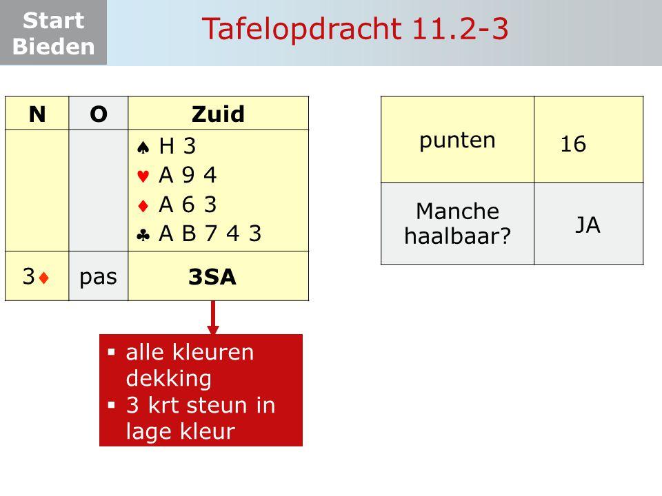Start Bieden Tafelopdracht 11.2-3  alle kleuren dekking  3 krt steun in lage kleur NOZuid    33 pas? 3SA H 3 A 9 4 A 6 3 A B 7 4 3 punten Manch