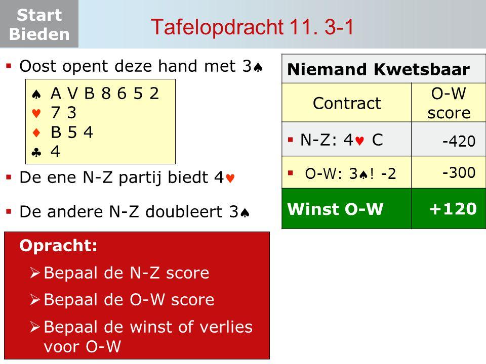 Start Bieden  Oost opent deze hand met 3  De ene N-Z partij biedt 4  De andere N-Z doubleert 3  Opracht:  Bepaal de N-Z score  Bepaal de O-W score  Bepaal de winst of verlies voor O-W Tafelopdracht 11.