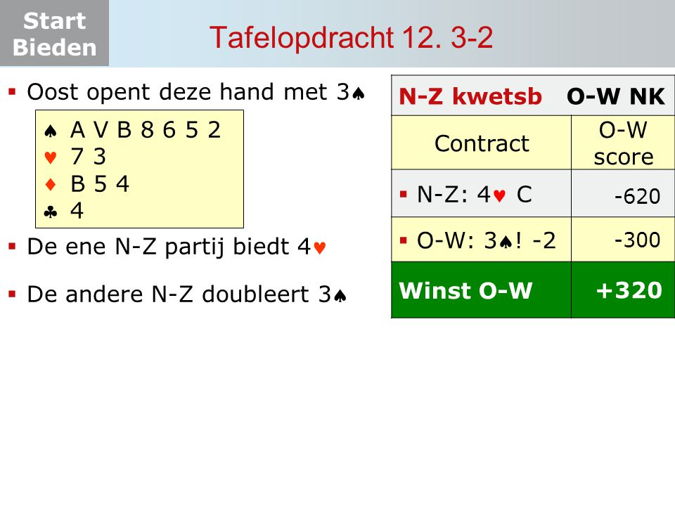 Start Bieden  Oost opent deze hand met 3  De ene N-Z partij biedt 4  De andere N-Z doubleert 3 Tafelopdracht 12. 3-2 N-Z kwetsb O-W NK Contract O