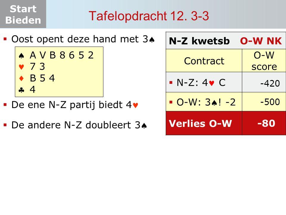 Start Bieden  Oost opent deze hand met 3  De ene N-Z partij biedt 4  De andere N-Z doubleert 3 Tafelopdracht 12. 3-3 N-Z kwetsb O-W NK Contract O