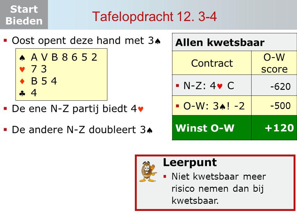 Start Bieden  Oost opent deze hand met 3  De ene N-Z partij biedt 4  De andere N-Z doubleert 3 Tafelopdracht 12. 3-4 Allen kwetsbaar Contract O-W