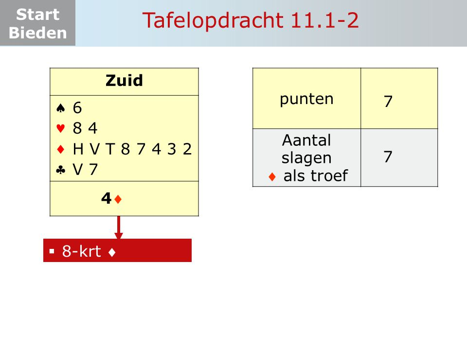 Start Bieden Tafelopdracht 11.1-2  8-krt  Zuid    ? 44 6 8 4 H V T 8 7 4 3 2 V 7 punten Aantal slagen  als troef 7 7