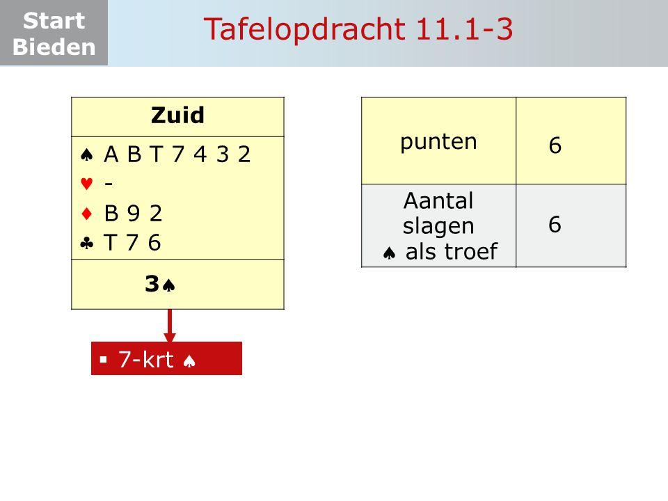 Start Bieden Tafelopdracht 11.1-3  7-krt  Zuid    ? 33 A B T 7 4 3 2 - B 9 2 T 7 6 punten Aantal slagen  als troef 6 6