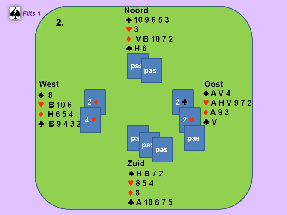 Zuid ♠ H B 7 2 ♥ 8 5 4 ♦ 8 ♣ A 10 8 7 5 West ♠ 8 ♥ B 10 6 ♦ H 6 5 4 ♣ B 9 4 3 2 Noord ♠ 10 9 6 5 3 ♥ 3 ♦ V B 10 7 2 ♣ H 6 Oost ♠ A V 4 ♥ A H V 9 7 2 ♦