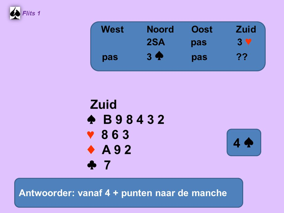 Zuid ♠ A H B 9 8 6 5 2 ♥ 8 ♦ 9 2 ♣ 8 4 West ♠ V 10 3 ♥ A H 10 7 5 ♦ H 7 ♣ B 5 2 Noord ♠ 4 ♥ B 3 2 ♦ A V 4 3 ♣ 10 9 7 6 3 Oost ♠ 7 ♥ V 9 6 4 ♦ B 10 8 6 5 ♣ A H V 7.