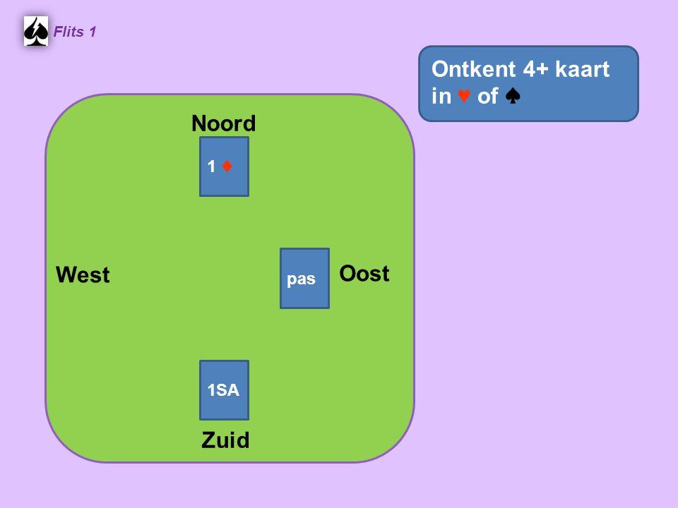 Noord Flits 1 Oost West Zuid Ontkent 4+ kaart in ♥ of ♠ 1 ♦ pas 1SA