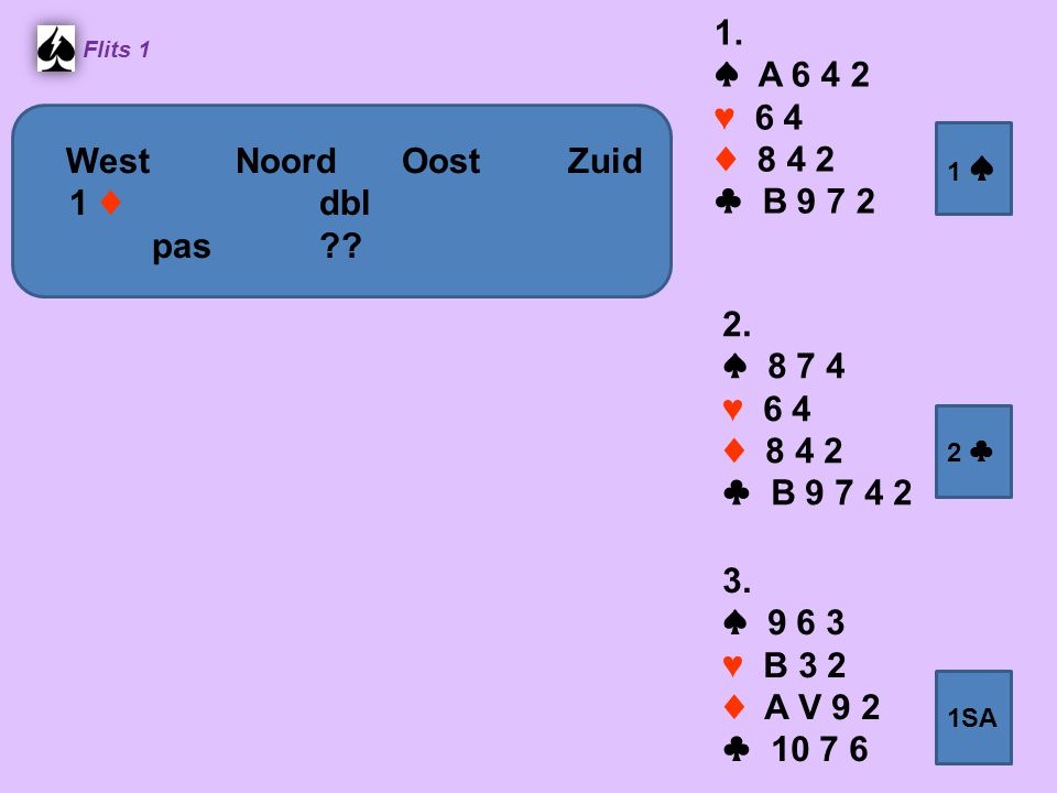 Flits 1 doublet 1. ♠ A 6 4 2 ♥ 6 4 ♦ 8 4 2 ♣ B 9 7 2 2. ♠ 8 7 4 ♥ 6 4 ♦ 8 4 2 ♣ B 9 7 4 2 3. ♠ 9 6 3 ♥ B 3 2 ♦ A V 9 2 ♣ 10 7 6 1 ♠1 ♠ 2 ♣2 ♣ 1SA West