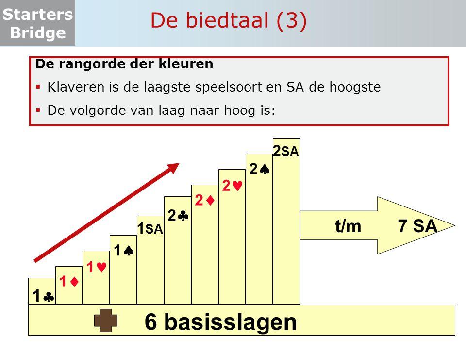 Starters Bridge De biedtaal (4) 1111111 1SA 3333333 3SA 2222222 2SA 4444444 4SA 5555555 5SA 6666666 6SA 7777777 7SA laagste bod hoogste bod De complete 'biedladder': als je geen bod wilt doen PAS