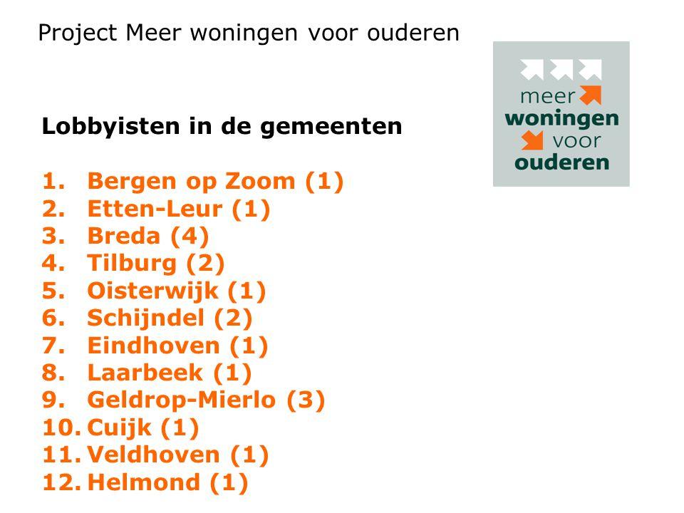 Lobbyisten in de gemeenten 1.Bergen op Zoom (1) 2.Etten-Leur (1) 3.Breda (4) 4.Tilburg (2) 5.Oisterwijk (1) 6.Schijndel (2) 7.Eindhoven (1) 8.Laarbeek (1) 9.Geldrop-Mierlo (3) 10.Cuijk (1) 11.Veldhoven (1) 12.Helmond (1)