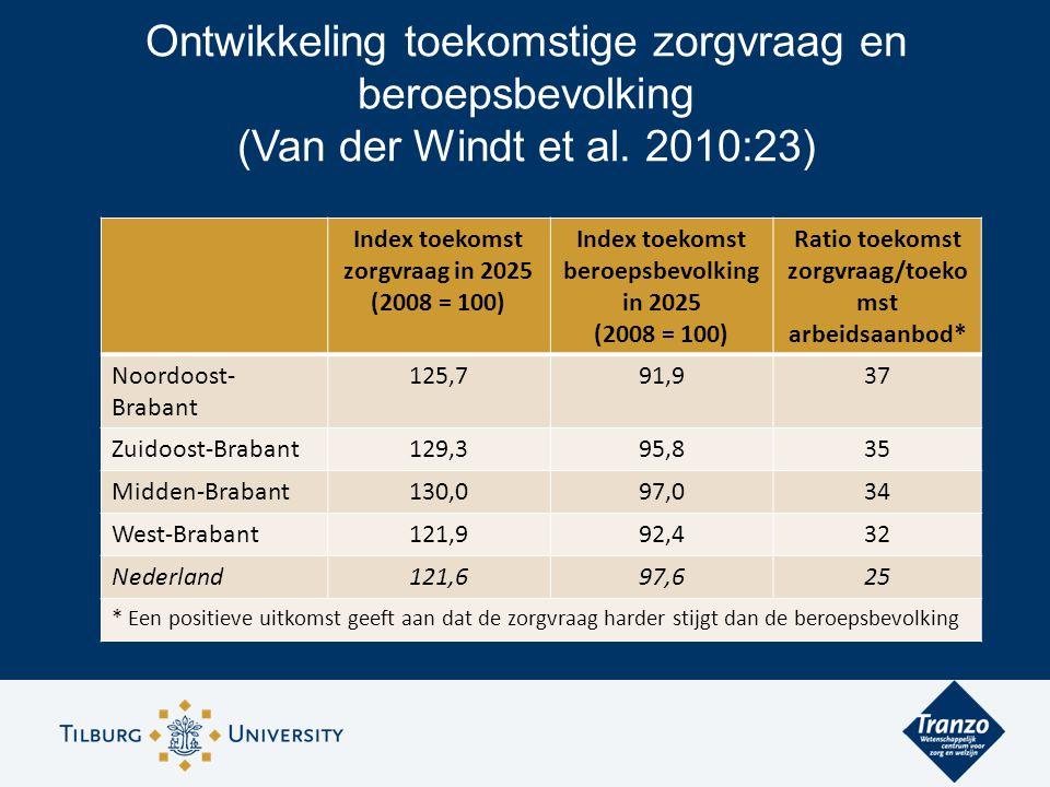 Ontwikkeling toekomstige zorgvraag en beroepsbevolking (Van der Windt et al.