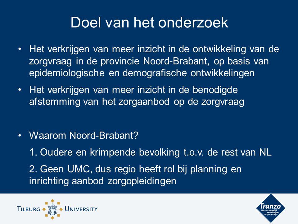 Het verkrijgen van meer inzicht in de ontwikkeling van de zorgvraag in de provincie Noord-Brabant, op basis van epidemiologische en demografische ontwikkelingen Het verkrijgen van meer inzicht in de benodigde afstemming van het zorgaanbod op de zorgvraag Waarom Noord-Brabant.