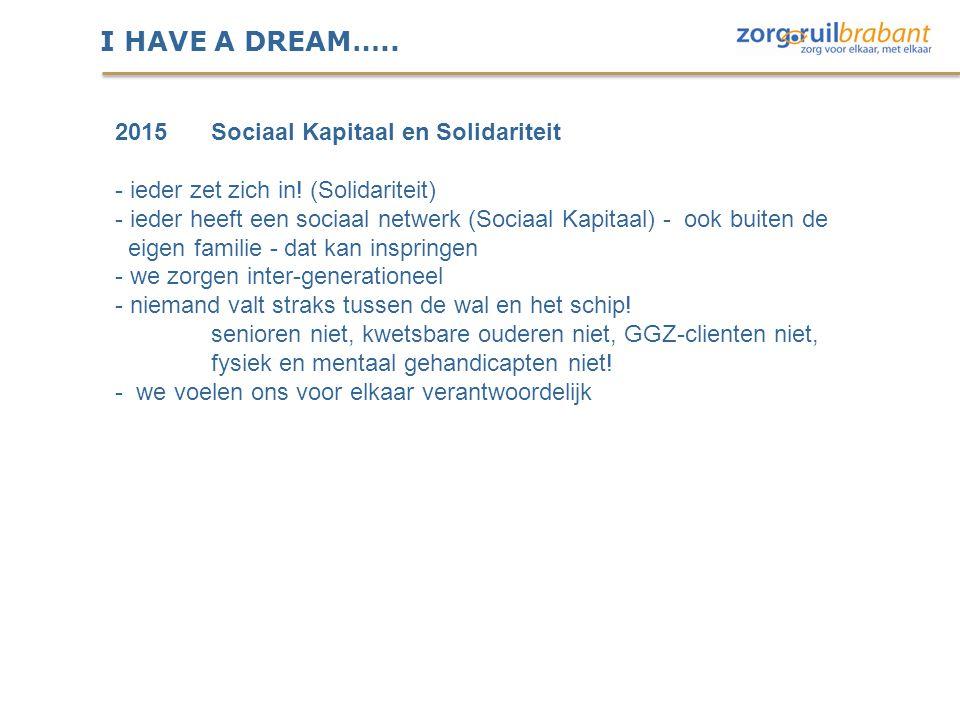 I HAVE A DREAM….. 2015Sociaal Kapitaal en Solidariteit - ieder zet zich in! (Solidariteit) - ieder heeft een sociaal netwerk (Sociaal Kapitaal) - ook