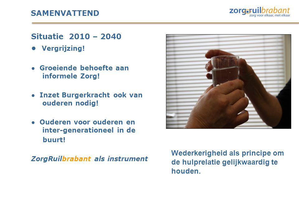 SAMENVATTEND Situatie 2010 – 2040 ● Vergrijzing. ● Groeiende behoefte aan informele Zorg.