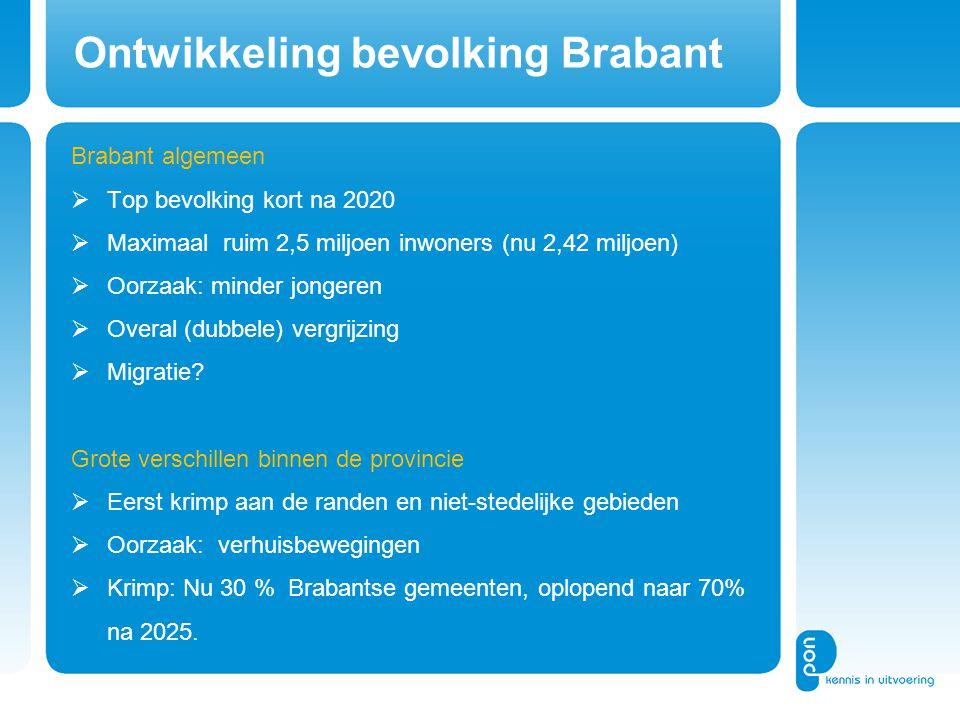 Ontwikkeling bevolking Brabant Brabant algemeen  Top bevolking kort na 2020  Maximaal ruim 2,5 miljoen inwoners (nu 2,42 miljoen)  Oorzaak: minder jongeren  Overal (dubbele) vergrijzing  Migratie.