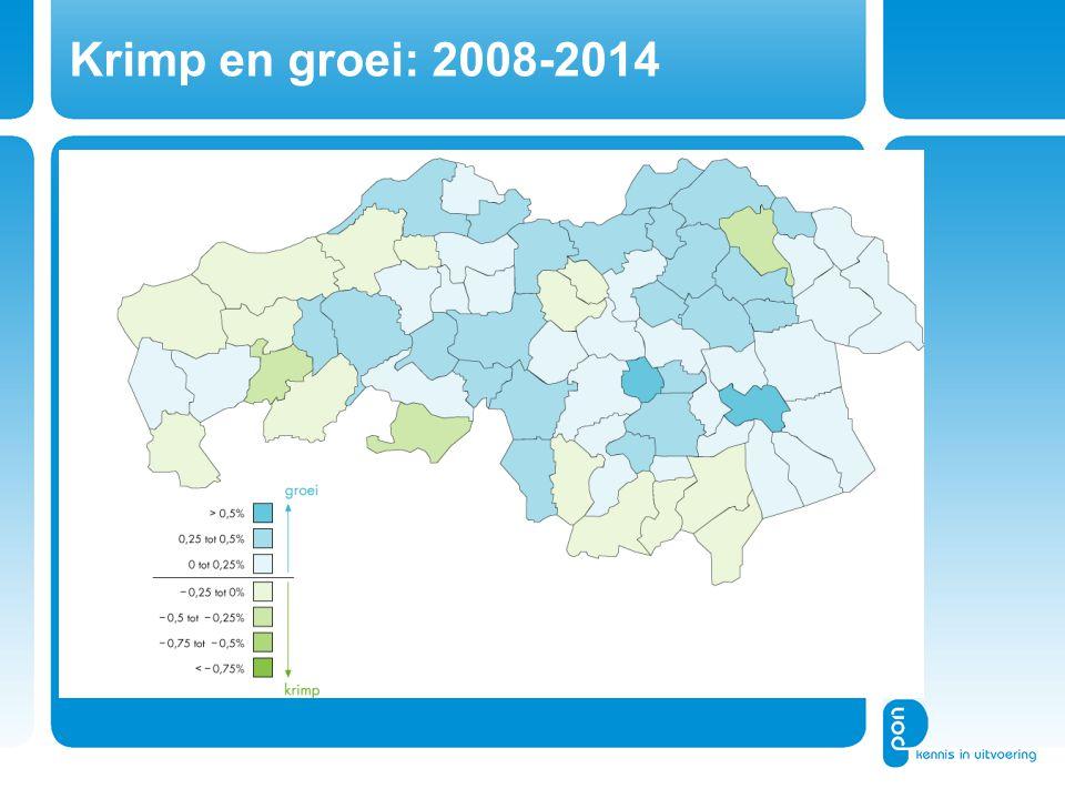 Krimp en groei: 2008-2014