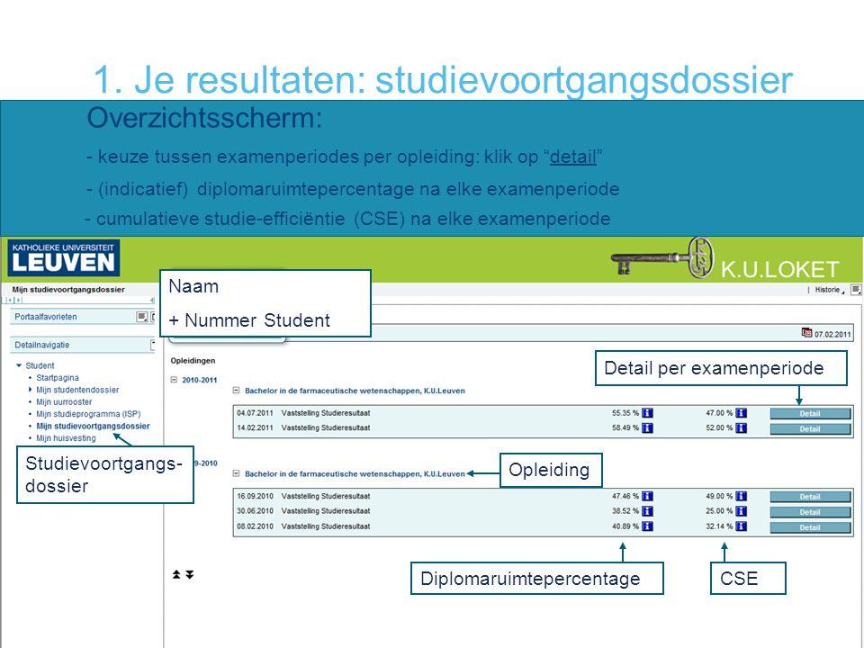 """1. Je resultaten: studievoortgangsdossier Overzichtsscherm: - keuze tussen examenperiodes per opleiding: klik op """"detail"""" - (indicatief) diplomaruimte"""