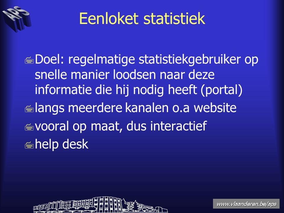 www.vlaanderen.be/aps Eenloket statistiek 7 Doel: regelmatige statistiekgebruiker op snelle manier loodsen naar deze informatie die hij nodig heeft (portal) 7 langs meerdere kanalen o.a website 7 vooral op maat, dus interactief 7 help desk