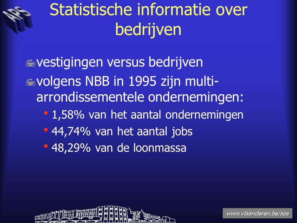 www.vlaanderen.be/aps Statistische informatie over bedrijven 7 vestigingen versus bedrijven 7 volgens NBB in 1995 zijn multi- arrondissementele ondernemingen:  1,58% van het aantal ondernemingen  44,74% van het aantal jobs  48,29% van de loonmassa