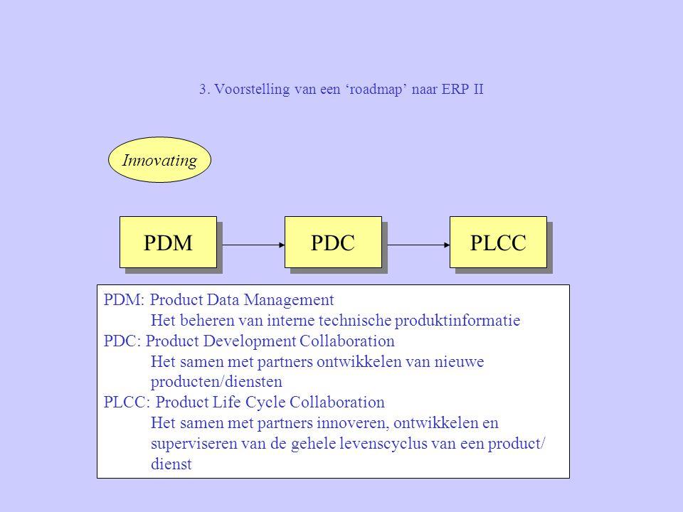 3. Voorstelling van een 'roadmap' naar ERP II Innovating PDM PDC PLCC PDM: Product Data Management Het beheren van interne technische produktinformati