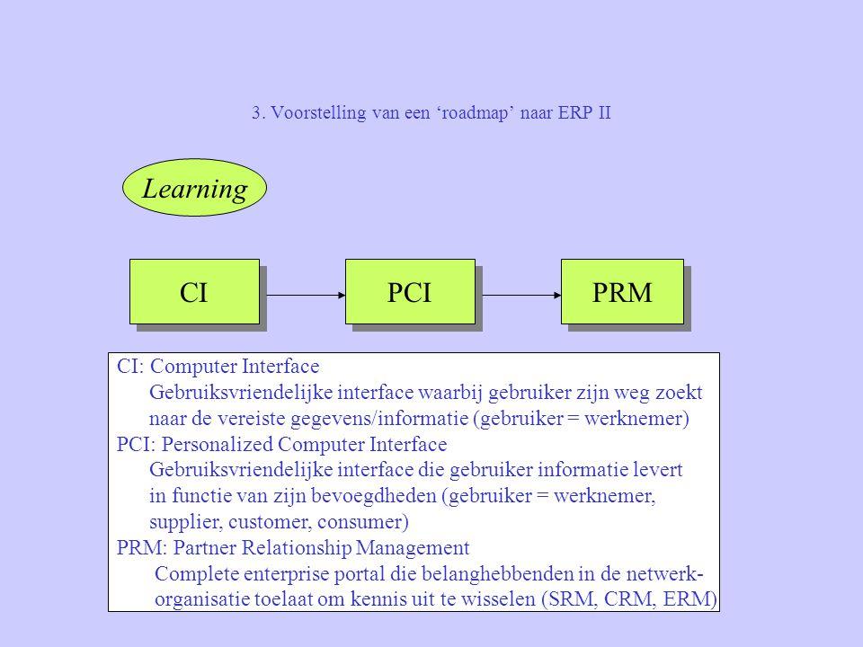 3. Voorstelling van een 'roadmap' naar ERP II Learning CI PCI PRM CI: Computer Interface Gebruiksvriendelijke interface waarbij gebruiker zijn weg zoe
