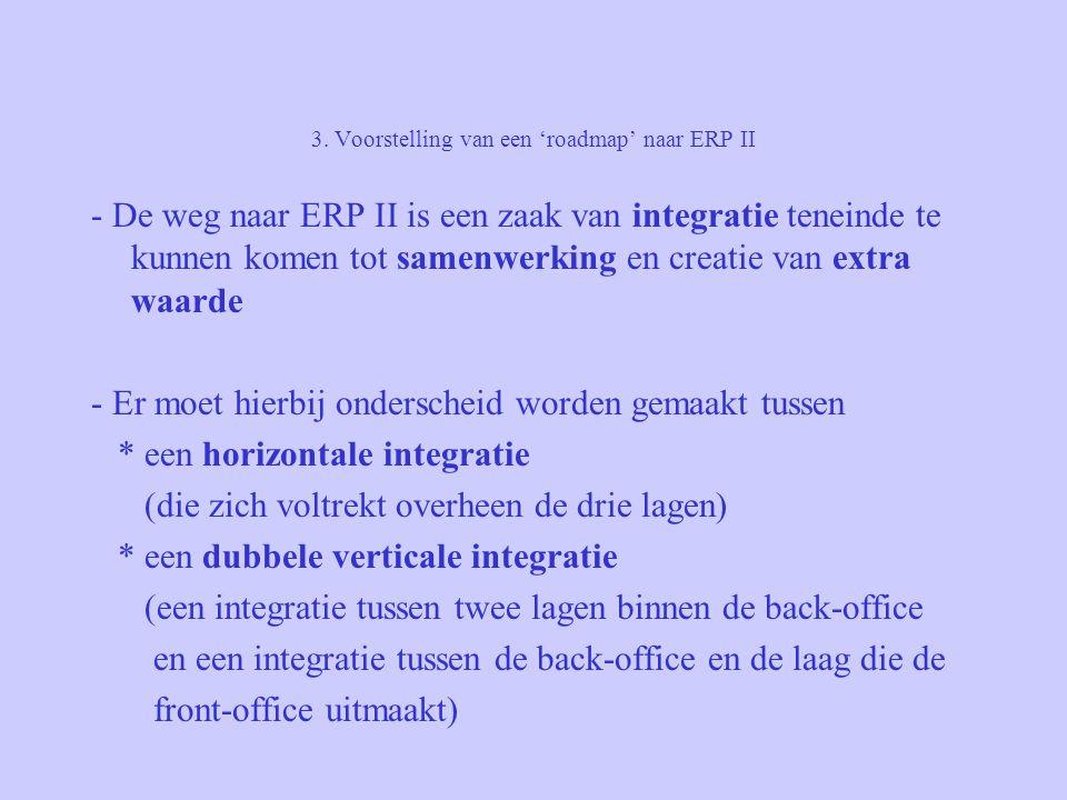 3. Voorstelling van een 'roadmap' naar ERP II - De weg naar ERP II is een zaak van integratie teneinde te kunnen komen tot samenwerking en creatie van