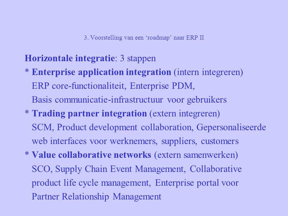 3. Voorstelling van een 'roadmap' naar ERP II Horizontale integratie: 3 stappen * Enterprise application integration (intern integreren) ERP core-func