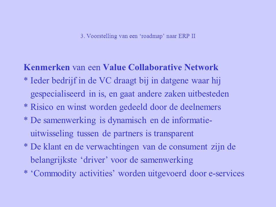 3. Voorstelling van een 'roadmap' naar ERP II Kenmerken van een Value Collaborative Network * Ieder bedrijf in de VC draagt bij in datgene waar hij ge