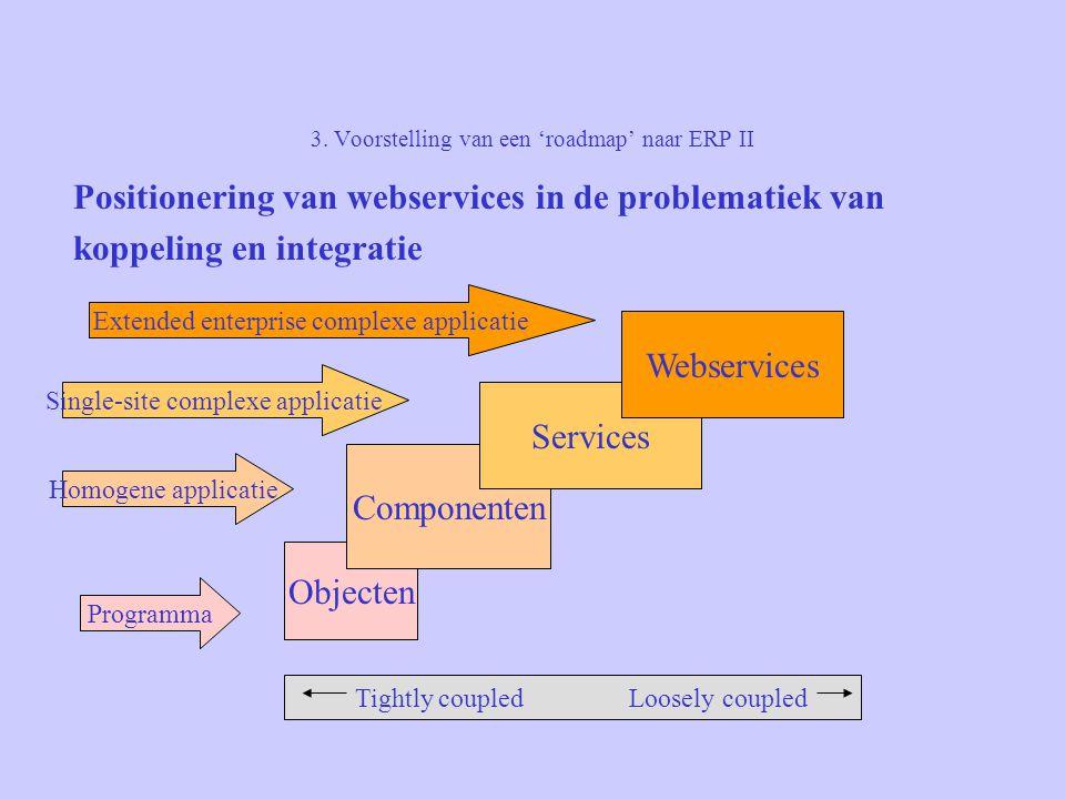 3. Voorstelling van een 'roadmap' naar ERP II Positionering van webservices in de problematiek van koppeling en integratie Objecten Componenten Servic