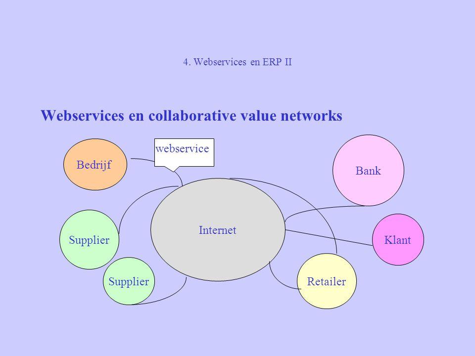 4. Webservices en ERP II Webservices en collaborative value networks Internet Bank Bedrijf Supplier Retailer Klant Supplier webservice