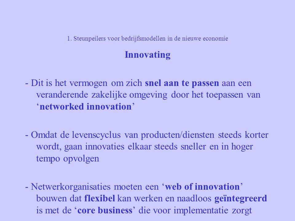1. Steunpeilers voor bedrijfsmodellen in de nieuwe economie Innovating - Dit is het vermogen om zich snel aan te passen aan een veranderende zakelijke