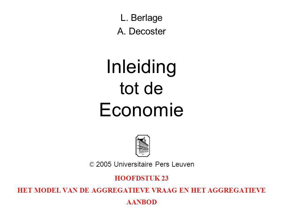 HOOFDSTUK 23 HET MODEL VAN DE AGGREGATIEVE VRAAG EN HET AGGREGATIEVE AANBOD L. Berlage A. Decoster Inleiding tot de Economie © 2005 Universitaire Pers