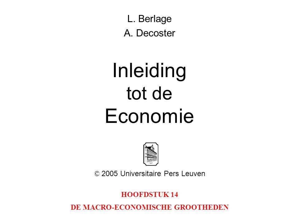 HOOFDSTUK 14 DE MACRO-ECONOMISCHE GROOTHEDEN L. Berlage A. Decoster Inleiding tot de Economie © 2005 Universitaire Pers Leuven