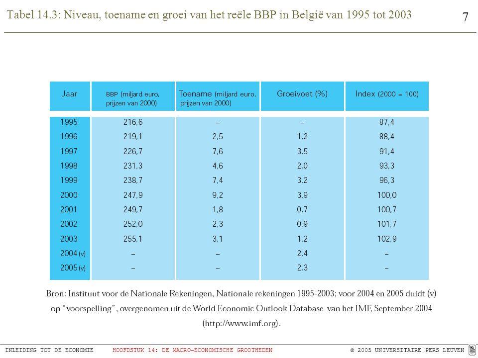 7 INLEIDING TOT DE ECONOMIEHOOFDSTUK 14: DE MACRO-ECONOMISCHE GROOTHEDEN © 2005 UNIVERSITAIRE PERS LEUVEN Tabel 14.3: Niveau, toename en groei van het