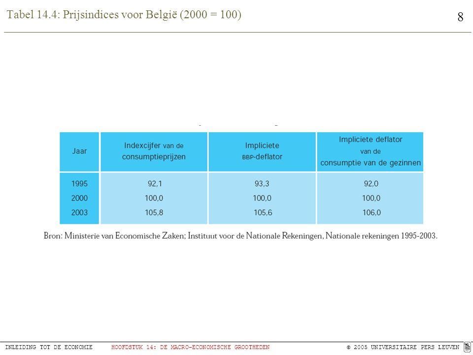 8 INLEIDING TOT DE ECONOMIEHOOFDSTUK 14: DE MACRO-ECONOMISCHE GROOTHEDEN © 2005 UNIVERSITAIRE PERS LEUVEN Tabel 14.4: Prijsindices voor België (2000 =