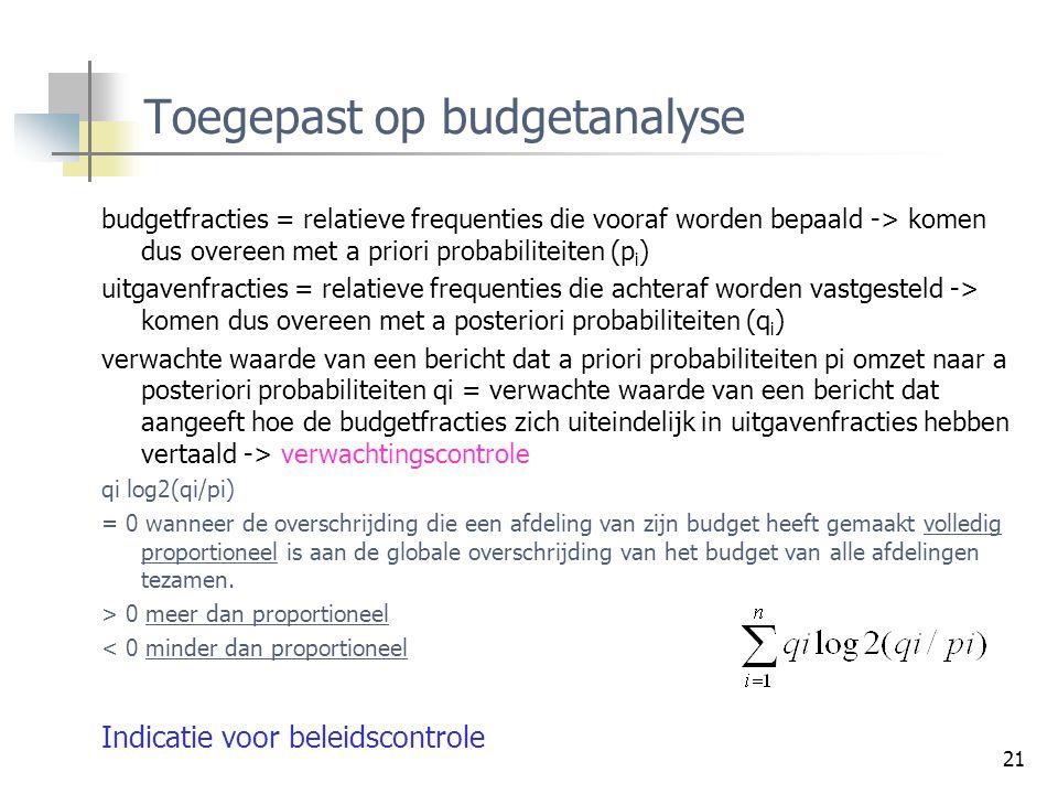 21 Toegepast op budgetanalyse budgetfracties = relatieve frequenties die vooraf worden bepaald -> komen dus overeen met a priori probabiliteiten (p i