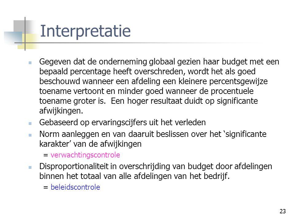 23 Interpretatie Gegeven dat de onderneming globaal gezien haar budget met een bepaald percentage heeft overschreden, wordt het als goed beschouwd wan