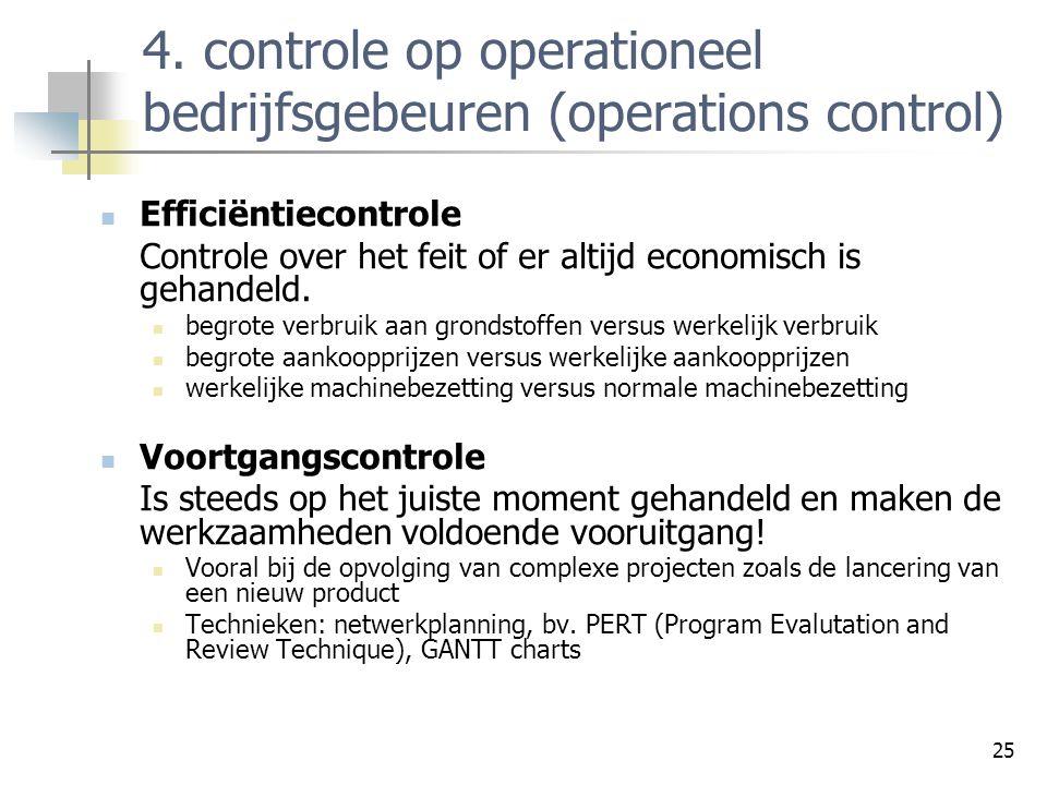 25 4. controle op operationeel bedrijfsgebeuren (operations control) Efficiëntiecontrole Controle over het feit of er altijd economisch is gehandeld.
