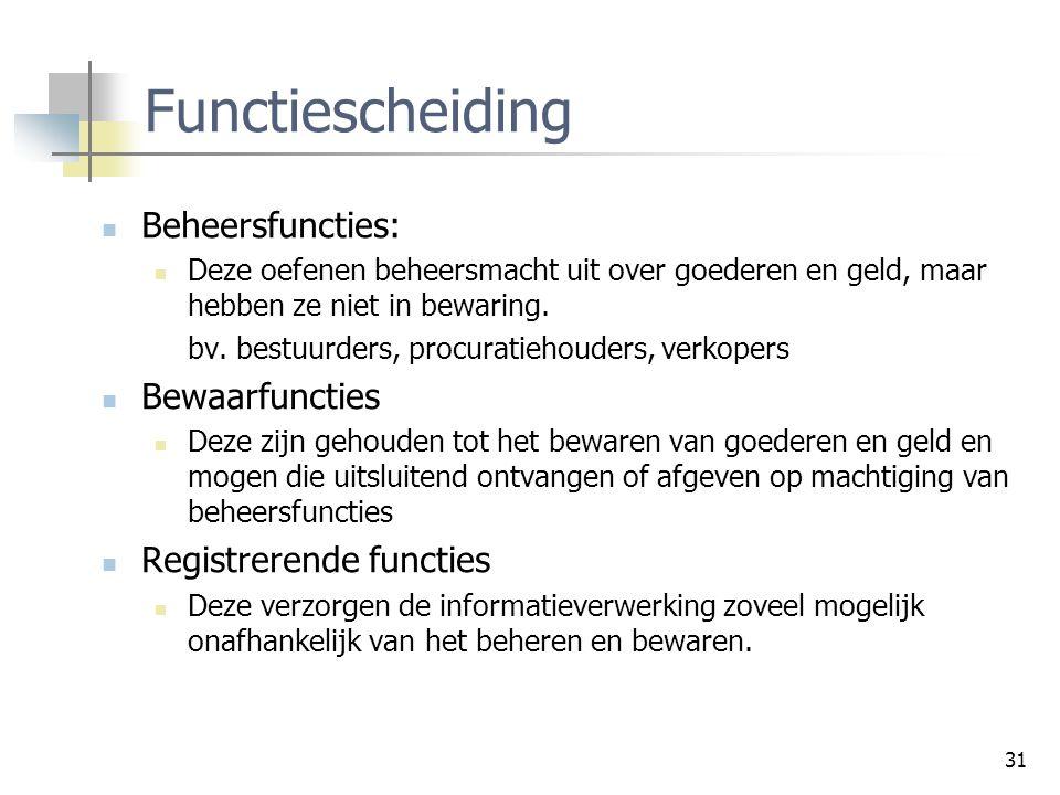 31 Functiescheiding Beheersfuncties: Deze oefenen beheersmacht uit over goederen en geld, maar hebben ze niet in bewaring. bv. bestuurders, procuratie