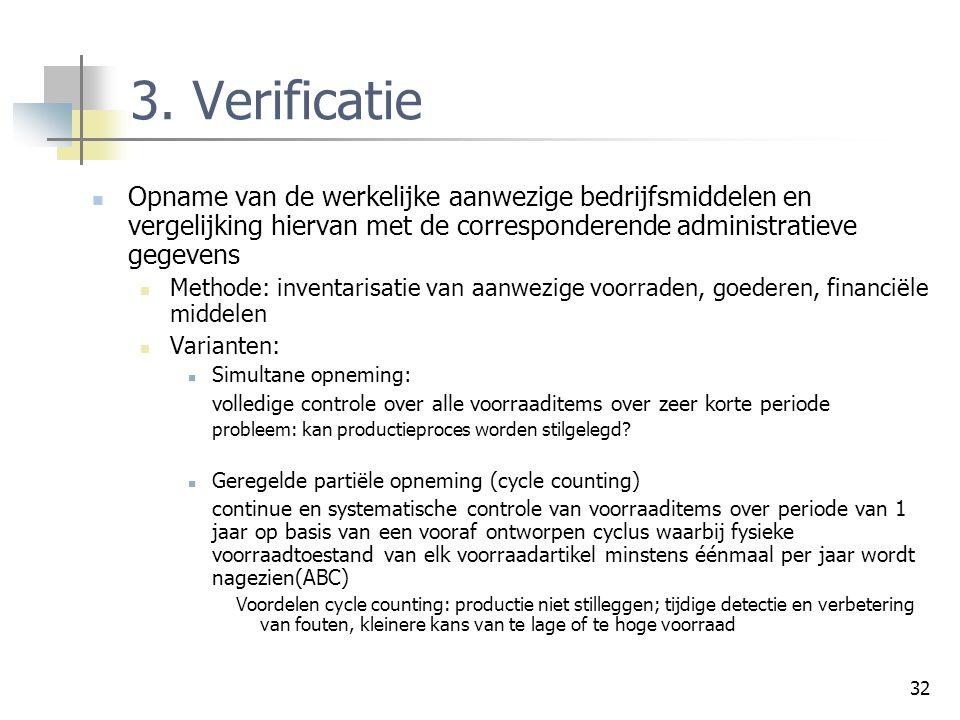 32 3. Verificatie Opname van de werkelijke aanwezige bedrijfsmiddelen en vergelijking hiervan met de corresponderende administratieve gegevens Methode